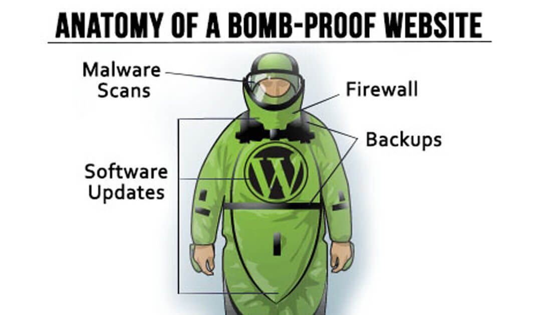 The Secret Recipe to Make Any WordPress Website BOMB-PROOF