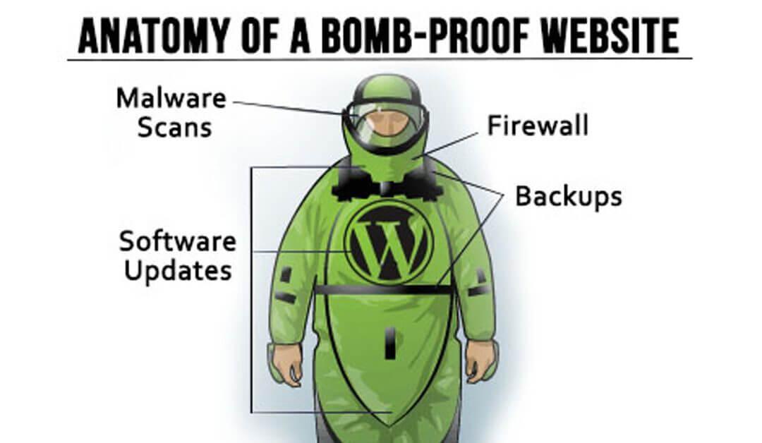 The Secret Recipe to Make Any WordPress Website BOMB-PROOF